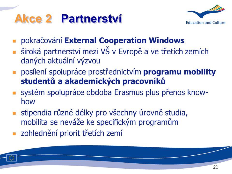 23 Akce 2Partnerství  pokračování External Cooperation Windows  široká partnerství mezi VŠ v Evropě a ve třetích zemích daných aktuální výzvou  posílení spolupráce prostřednictvím programu mobility studentů a akademických pracovníků  systém spolupráce obdoba Erasmus plus přenos know- how  stipendia různé délky pro všechny úrovně studia, mobilita se neváže ke specifickým programům  zohlednění priorit třetích zemí