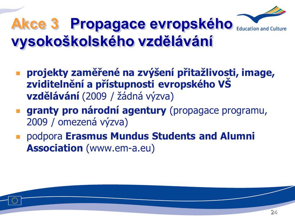 24 Akce 3Propagace evropského vysokoškolského vzdělávání  projekty zaměřené na zvýšení přitažlivosti, image, zviditelnění a přístupnosti evropského VŠ vzdělávání (2009 / žádná výzva)  granty pro národní agentury (propagace programu, 2009 / omezená výzva)  podpora Erasmus Mundus Students and Alumni Association (www.em-a.eu)