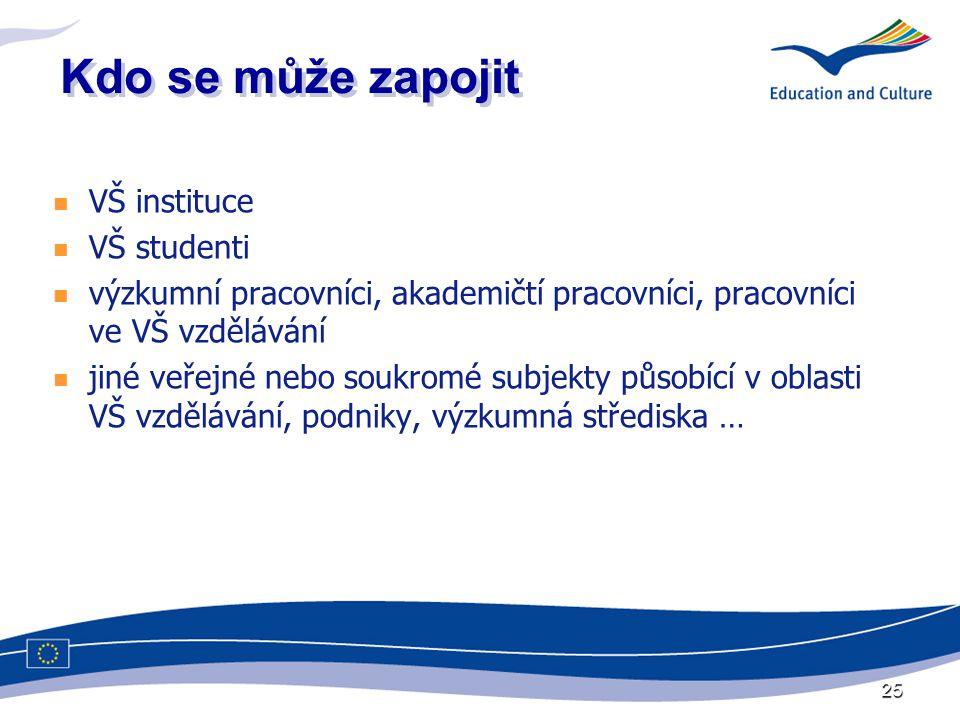 25 Kdo se může zapojit  VŠ instituce  VŠ studenti  výzkumní pracovníci, akademičtí pracovníci, pracovníci ve VŠ vzdělávání  jiné veřejné nebo soukromé subjekty působící v oblasti VŠ vzdělávání, podniky, výzkumná střediska …