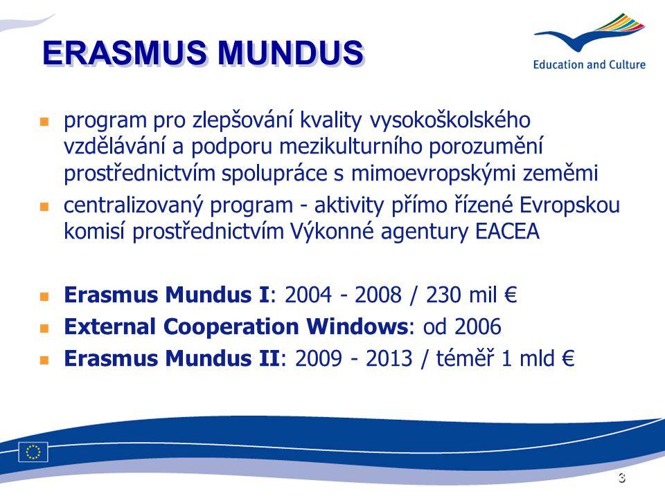 3 ERASMUS MUNDUS  program pro zlepšování kvality vysokoškolského vzdělávání a podporu mezikulturního porozumění prostřednictvím spolupráce s mimoevropskými zeměmi  centralizovaný program - aktivity přímo řízené Evropskou komisí prostřednictvím Výkonné agentury EACEA  Erasmus Mundus I: 2004 - 2008 / 230 mil €  External Cooperation Windows: od 2006  Erasmus Mundus II: 2009 - 2013 / téměř 1 mld €