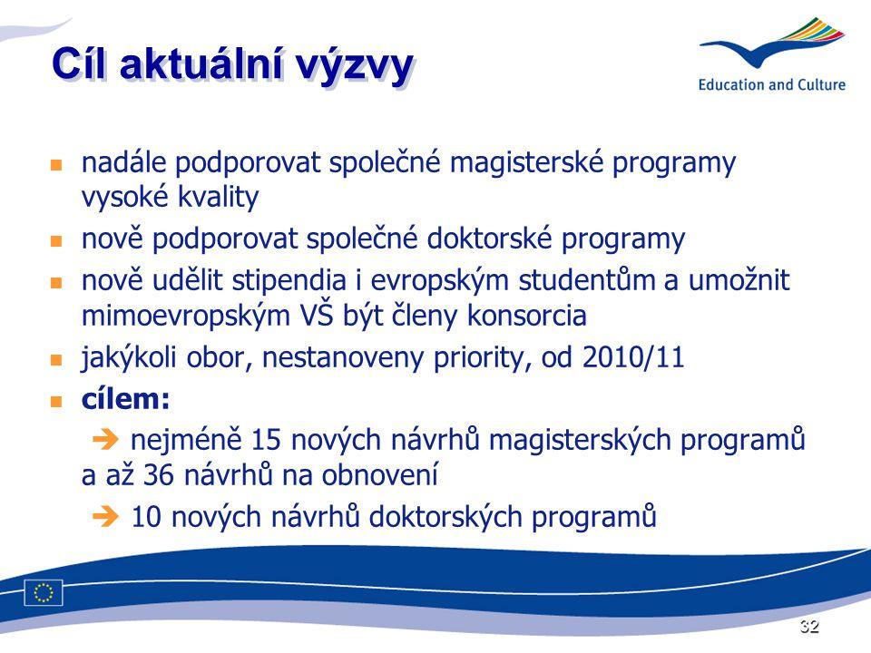 32 Cíl aktuální výzvy  nadále podporovat společné magisterské programy vysoké kvality  nově podporovat společné doktorské programy  nově udělit stipendia i evropským studentům a umožnit mimoevropským VŠ být členy konsorcia  jakýkoli obor, nestanoveny priority, od 2010/11  cílem:  nejméně 15 nových návrhů magisterských programů a až 36 návrhů na obnovení  10 nových návrhů doktorských programů