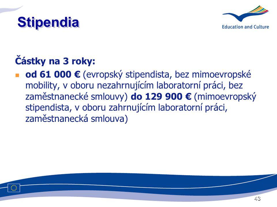 43 Stipendia Částky na 3 roky:  od 61 000 € (evropský stipendista, bez mimoevropské mobility, v oboru nezahrnujícím laboratorní práci, bez zaměstnanecké smlouvy) do 129 900 € (mimoevropský stipendista, v oboru zahrnujícím laboratorní práci, zaměstnanecká smlouva)