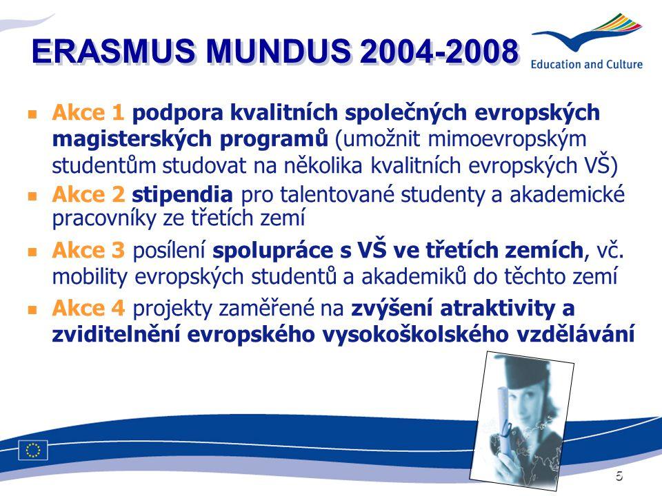 5 ERASMUS MUNDUS 2004-2008  Akce 1 podpora kvalitních společných evropských magisterských programů (umožnit mimoevropským studentům studovat na několika kvalitních evropských VŠ)  Akce 2 stipendia pro talentované studenty a akademické pracovníky ze třetích zemí  Akce 3 posílení spolupráce s VŠ ve třetích zemích, vč.