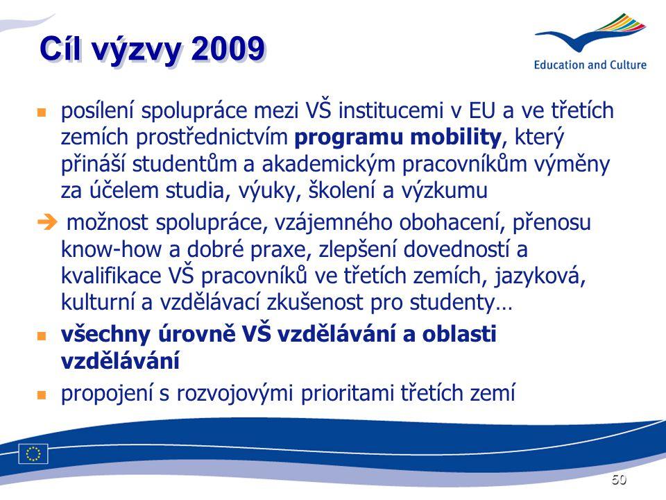 50 Cíl výzvy 2009  posílení spolupráce mezi VŠ institucemi v EU a ve třetích zemích prostřednictvím programu mobility, který přináší studentům a akademickým pracovníkům výměny za účelem studia, výuky, školení a výzkumu  možnost spolupráce, vzájemného obohacení, přenosu know-how a dobré praxe, zlepšení dovedností a kvalifikace VŠ pracovníků ve třetích zemích, jazyková, kulturní a vzdělávací zkušenost pro studenty…  všechny úrovně VŠ vzdělávání a oblasti vzdělávání  propojení s rozvojovými prioritami třetích zemí