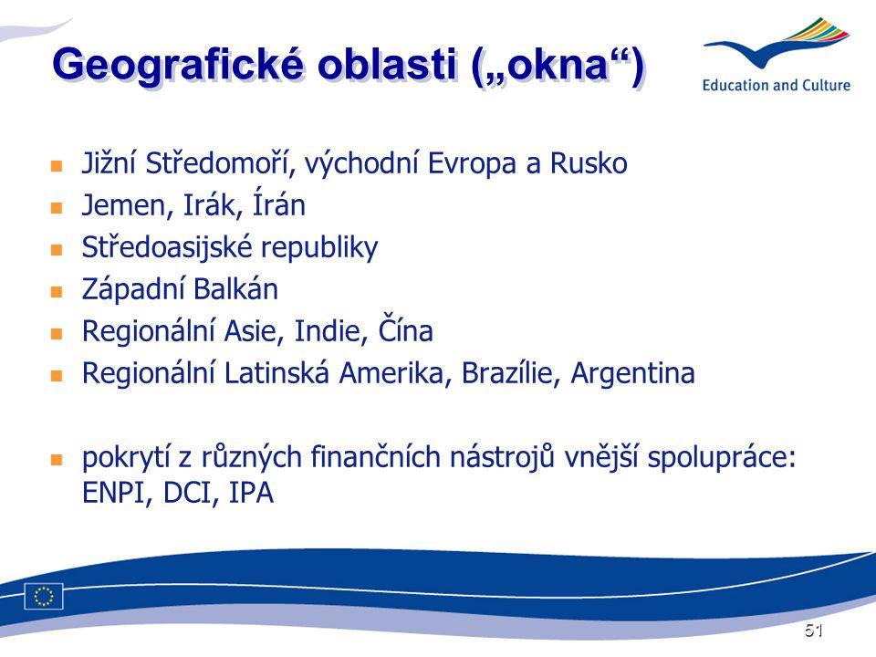 """51 Geografické oblasti (""""okna )  Jižní Středomoří, východní Evropa a Rusko  Jemen, Irák, Írán  Středoasijské republiky  Západní Balkán  Regionální Asie, Indie, Čína  Regionální Latinská Amerika, Brazílie, Argentina  pokrytí z různých finančních nástrojů vnější spolupráce: ENPI, DCI, IPA"""