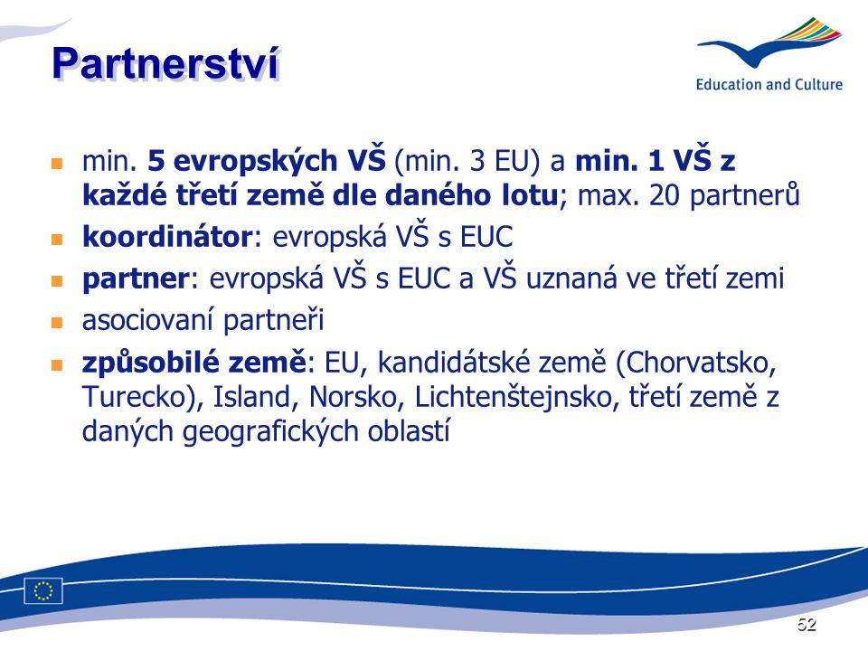 52 Partnerství  min.5 evropských VŠ (min. 3 EU) a min.