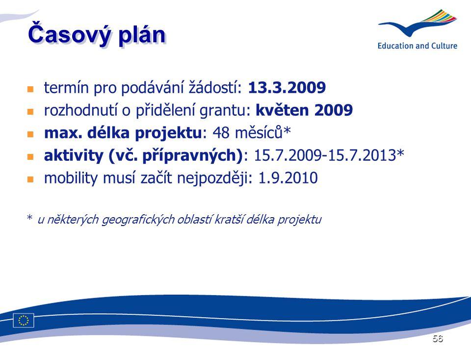 56 Časový plán  termín pro podávání žádostí: 13.3.2009  rozhodnutí o přidělení grantu: květen 2009  max.