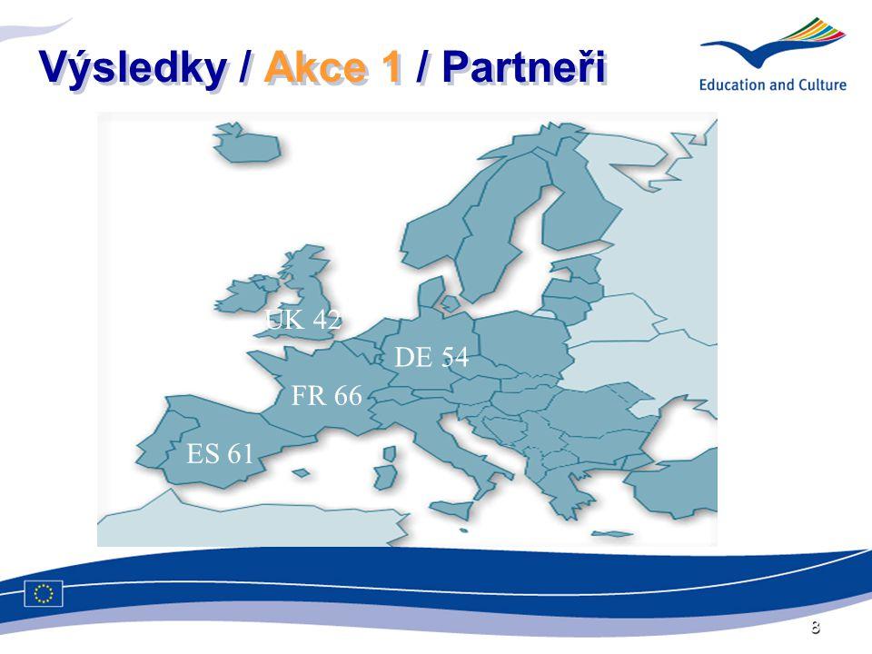 8 Výsledky / Akce 1 / Partneři DE 54 FR 66 ES 61 UK 42