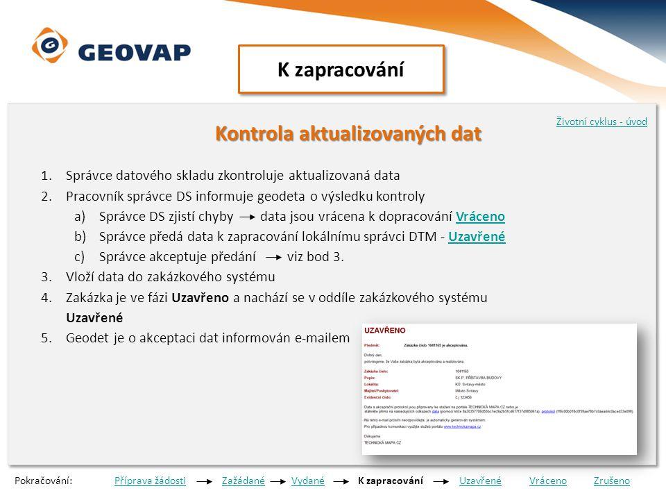 K zapracování Kontrola aktualizovaných dat Kontrola aktualizovaných dat 1.Správce datového skladu zkontroluje aktualizovaná data 2.Pracovník správce DS informuje geodeta o výsledku kontroly a)Správce DS zjistí chyby data jsou vrácena k dopracování VrácenoVráceno b)Správce předá data k zapracování lokálnímu správci DTM - UzavřenéUzavřené c)Správce akceptuje předání viz bod 3.