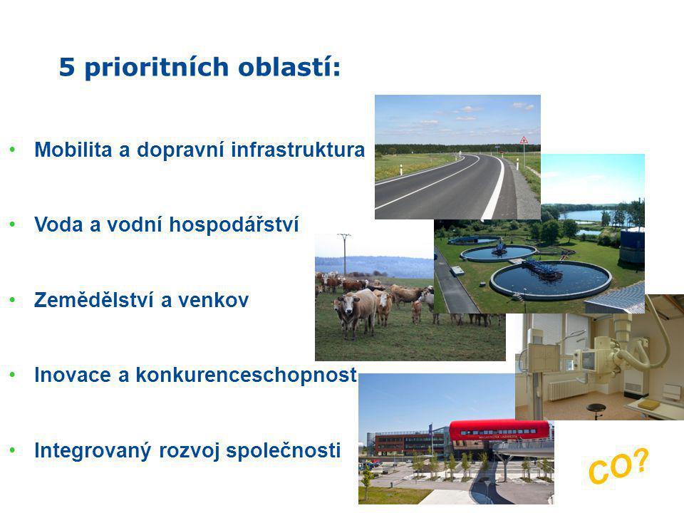 5 prioritních oblastí: •Mobilita a dopravní infrastruktura •Voda a vodní hospodářství •Zemědělství a venkov •Inovace a konkurenceschopnost •Integrovan