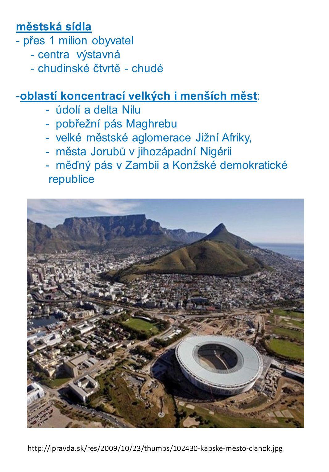 http://ipravda.sk/res/2009/10/23/thumbs/102430-kapske-mesto-clanok.jpg městská sídla - přes 1 milion obyvatel - centra výstavná - chudinské čtvrtě - chudé -oblastí koncentrací velkých i menších měst: - údolí a delta Nilu - pobřežní pás Maghrebu - velké městské aglomerace Jižní Afriky, - města Jorubů v jihozápadní Nigérii - měďný pás v Zambii a Konžské demokratické republice