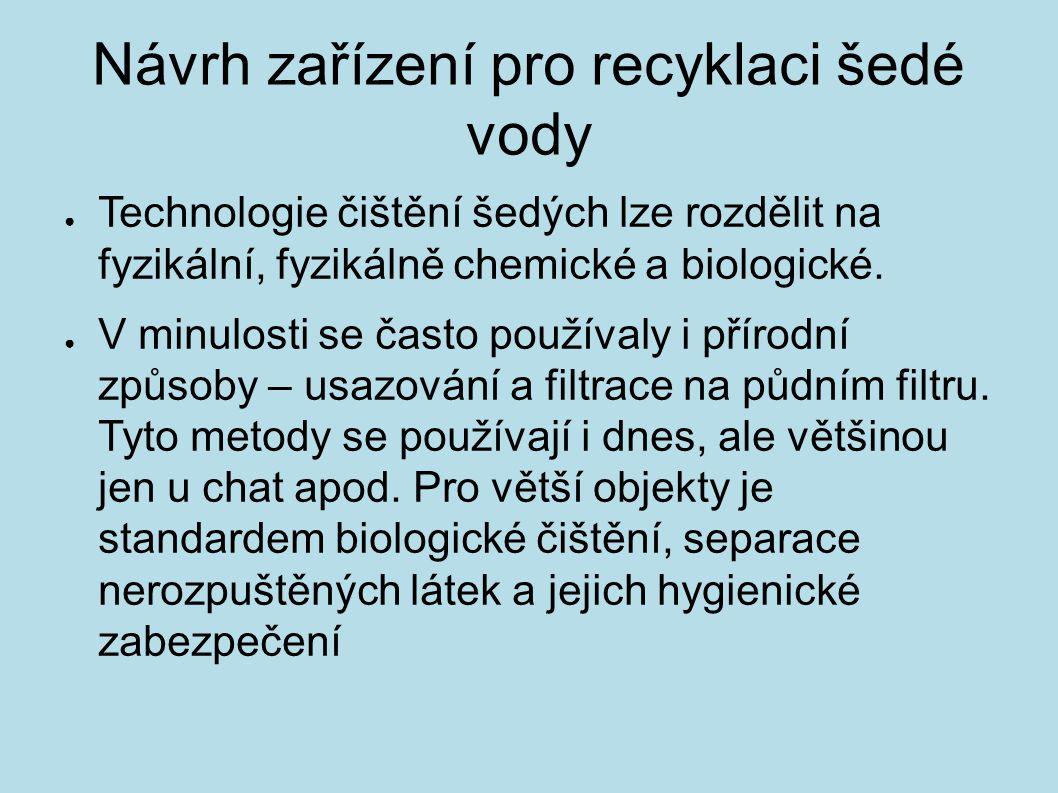 Návrh zařízení pro recyklaci šedé vody ● Technologie čištění šedých lze rozdělit na fyzikální, fyzikálně chemické a biologické. ● V minulosti se často