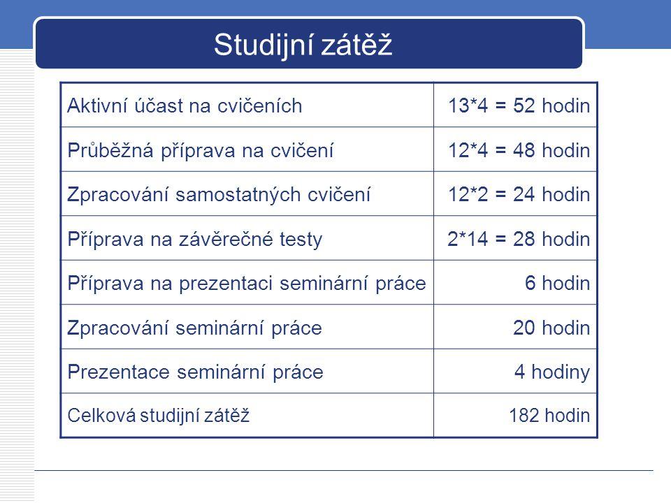 Studijní zátěž Aktivní účast na cvičeních13*4 = 52 hodin Průběžná příprava na cvičení12*4 = 48 hodin Zpracování samostatných cvičení12*2 = 24 hodin Př