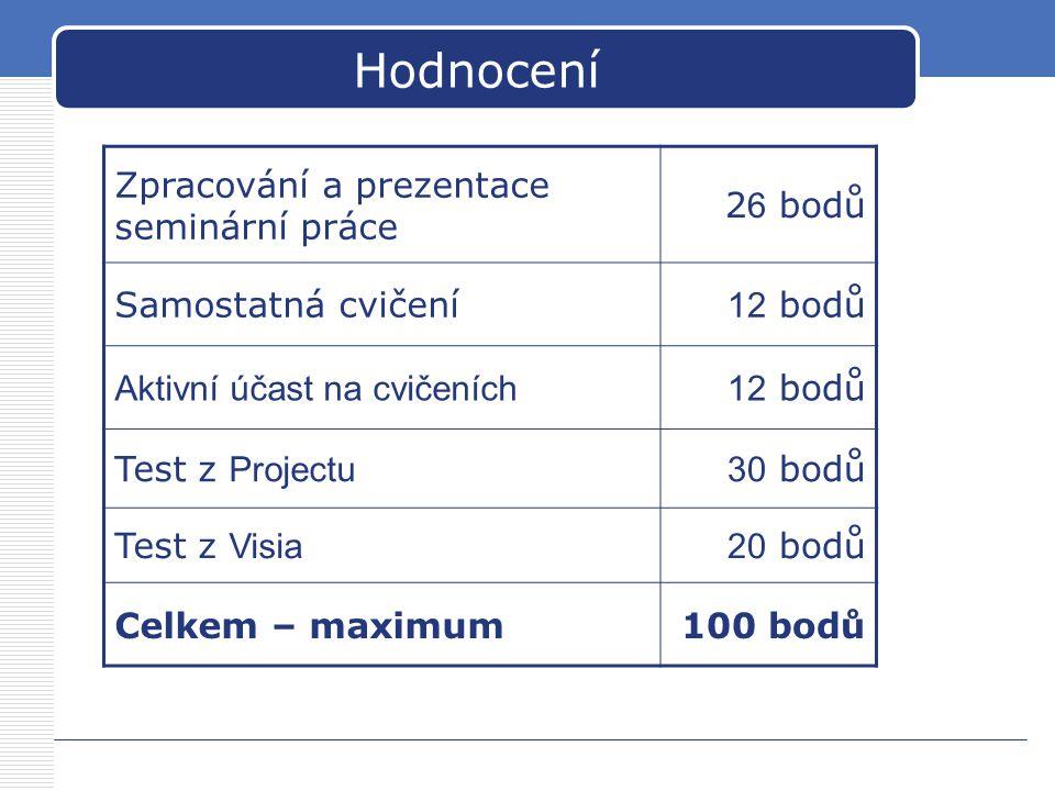 Hodnocení Zpracování a prezentace seminární práce 2 6 bodů Samostatná cvičení 12 bodů Aktivní účast na cvičeních 12 bodů Test z Projectu30 bodů Test z