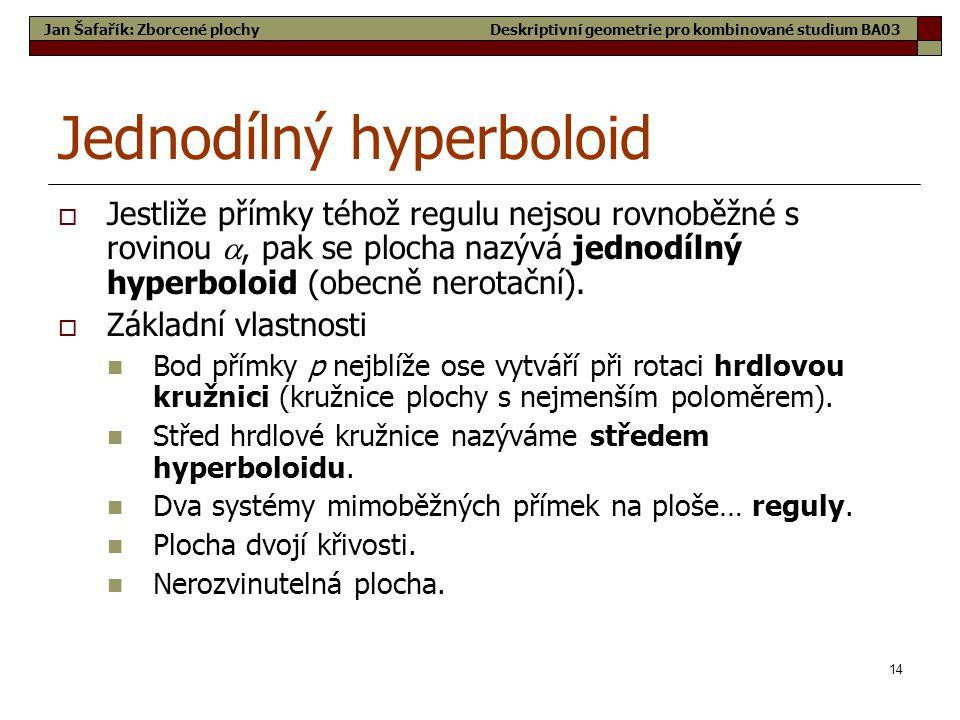 14 Jednodílný hyperboloid  Jestliže přímky téhož regulu nejsou rovnoběžné s rovinou , pak se plocha nazývá jednodílný hyperboloid (obecně nerotační).