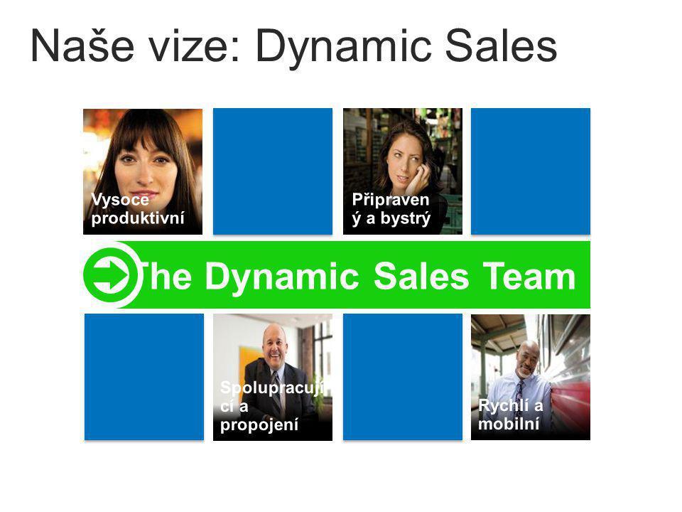 Spolupracujíc í & propojeni Připravení & bystrý Vysoce produktivní Dynamic Sales Rychlý & mobilní