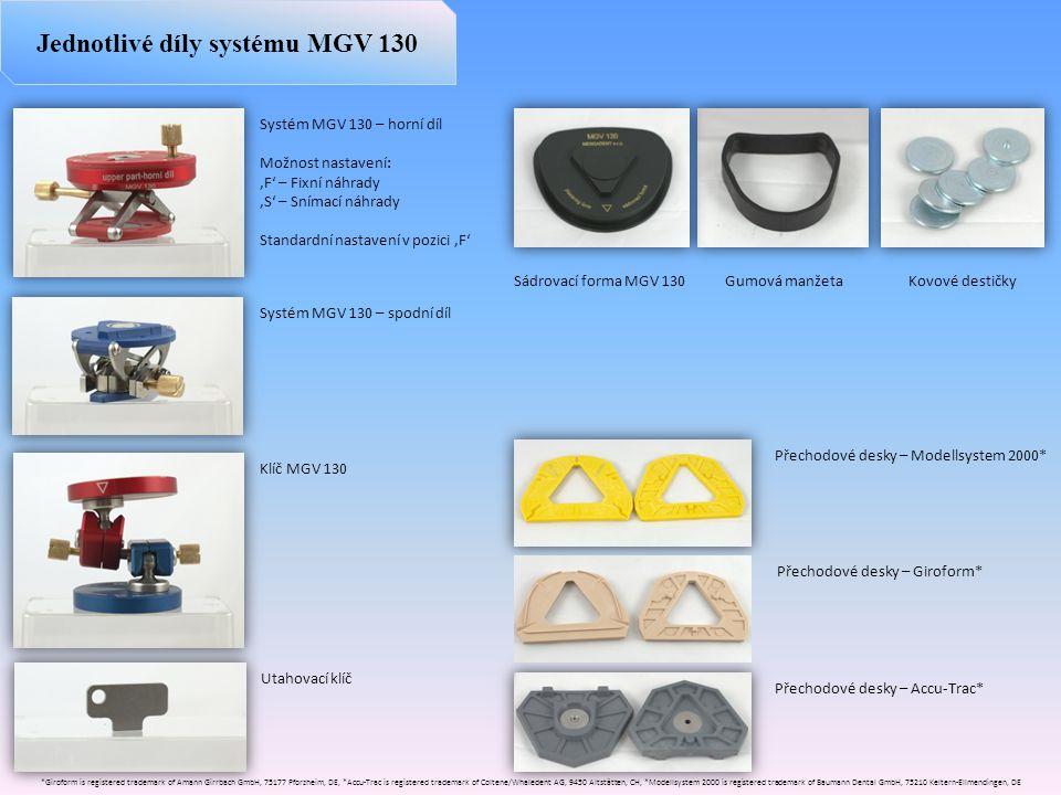 Systém MGV 130 – horní díl Možnost nastavení:,F' – Fixní náhrady,S' – Snímací náhrady Standardní nastavení v pozici,F' Systém MGV 130 – spodní díl Klí