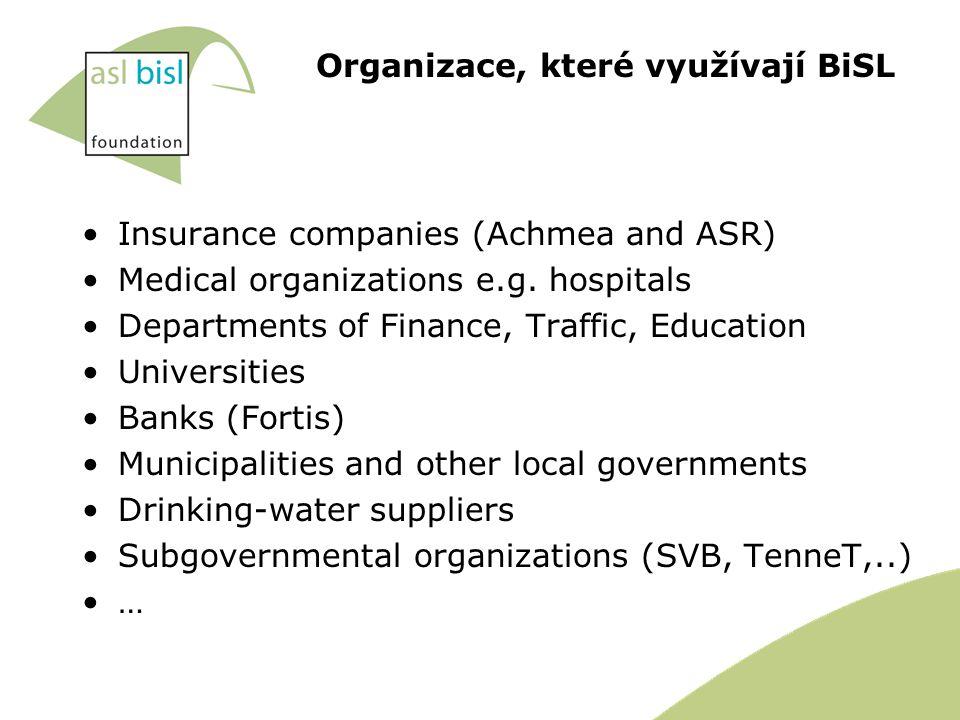 Organizace, které využívají BiSL •Insurance companies (Achmea and ASR) •Medical organizations e.g.
