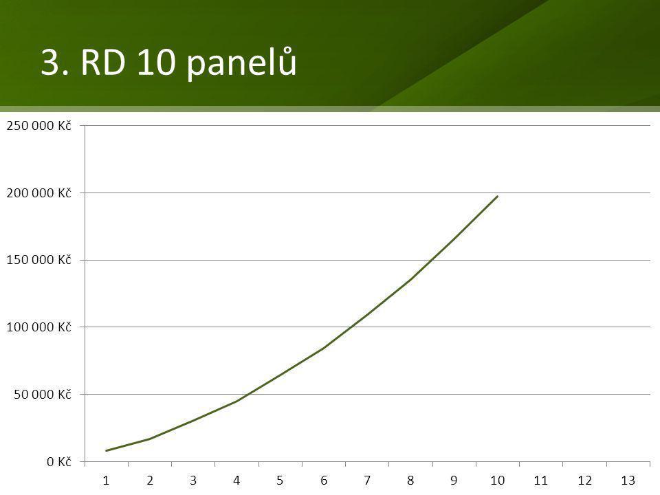 • Systém 10 panelů pro pomoc při vytápění a ohřev TUV • Akumulační nádrž 1000L • Úspora energie 6 MWh (8.644 Kč) ročně • Doporučená MOC vč. DPH 200.00