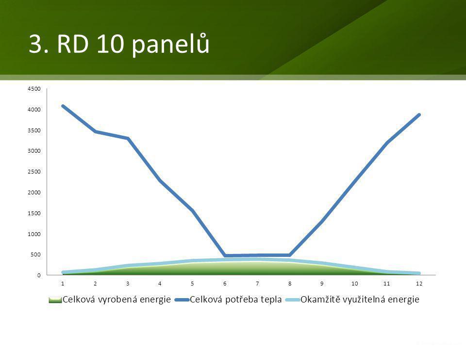 • Systém 10 panelů pro pomoc při vytápění a ohřev TUV • Akumulační nádrž 1000L • Úspora energie 6 MWh (8.644 Kč) ročně • Doporučená MOC vč.