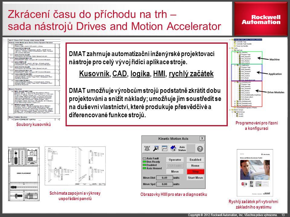 Copyright © 2012 Rockwell Automation, Inc. Všechna práva vyhrazena. Zkrácení času do příchodu na trh – sada nástrojů Drives and Motion Accelerator 13