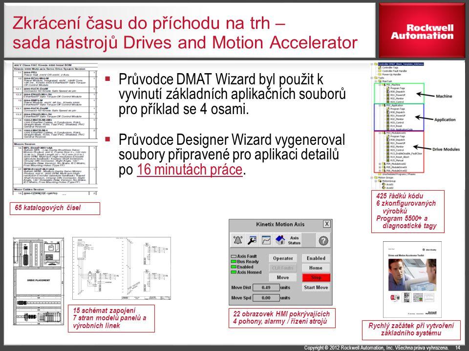Copyright © 2012 Rockwell Automation, Inc. Všechna práva vyhrazena. Zkrácení času do příchodu na trh – sada nástrojů Drives and Motion Accelerator 14