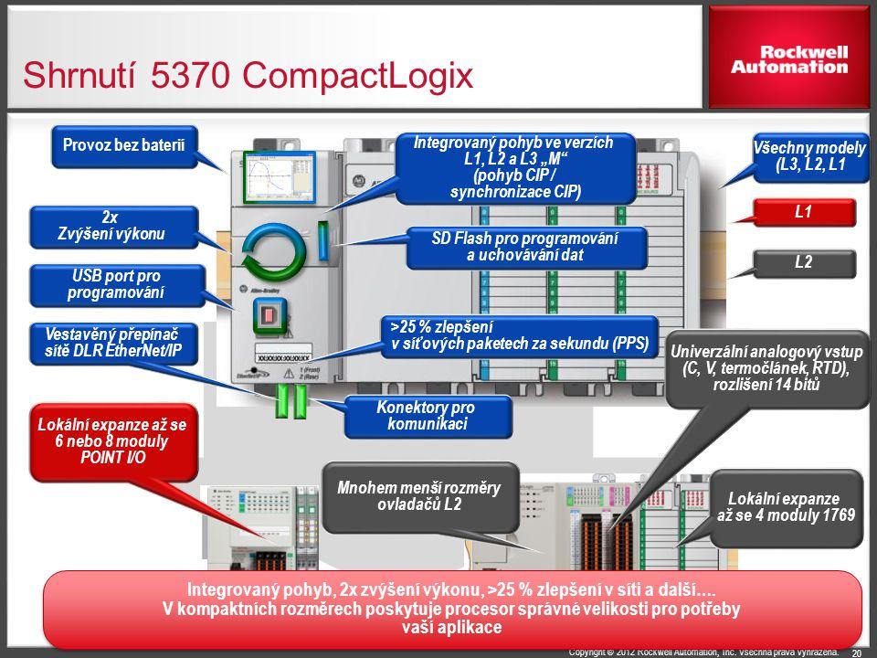 Copyright © 2012 Rockwell Automation, Inc. Všechna práva vyhrazena. Shrnutí 5370 CompactLogix 20 Integrovaný pohyb, 2x zvýšení výkonu, >25 % zlepšení
