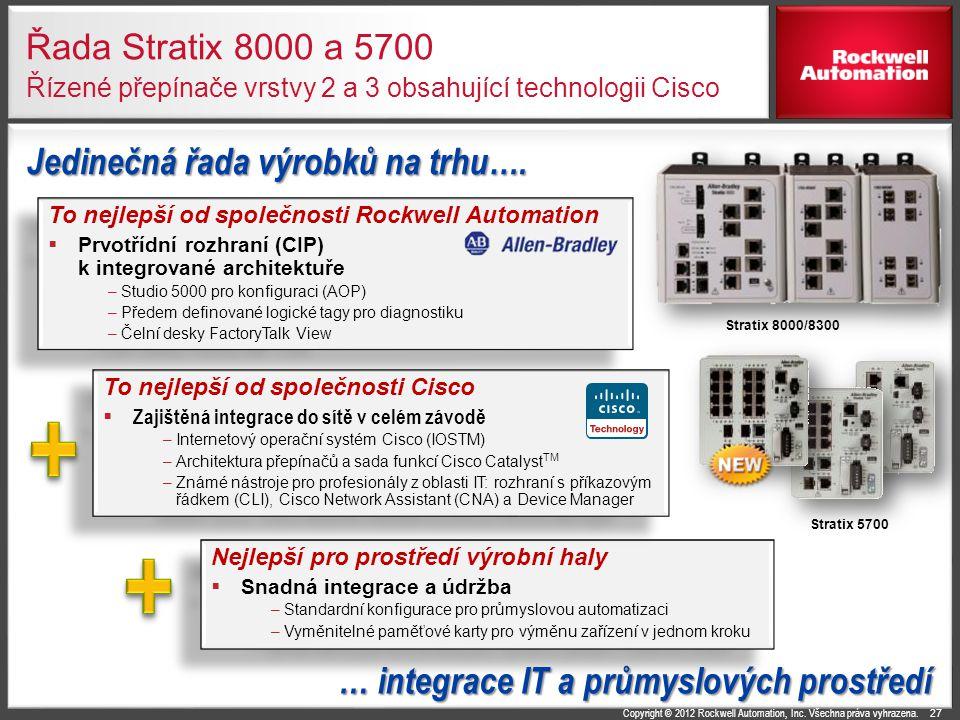 Copyright © 2012 Rockwell Automation, Inc. Všechna práva vyhrazena. Řada Stratix 8000 a 5700 Řízené přepínače vrstvy 2 a 3 obsahující technologii Cisc