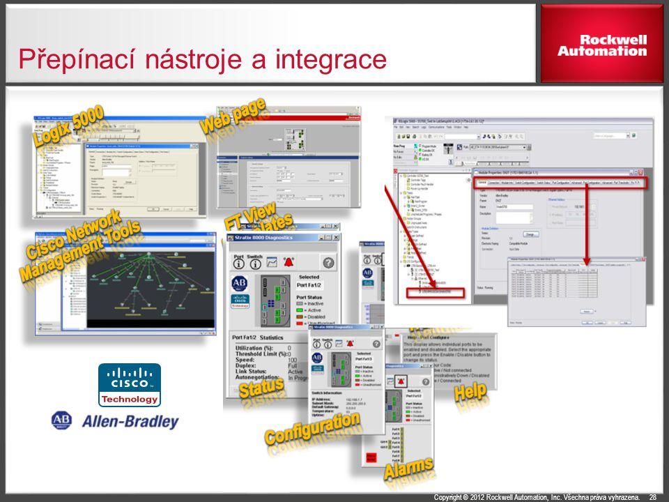 Copyright © 2012 Rockwell Automation, Inc. Všechna práva vyhrazena. Přepínací nástroje a integrace 28