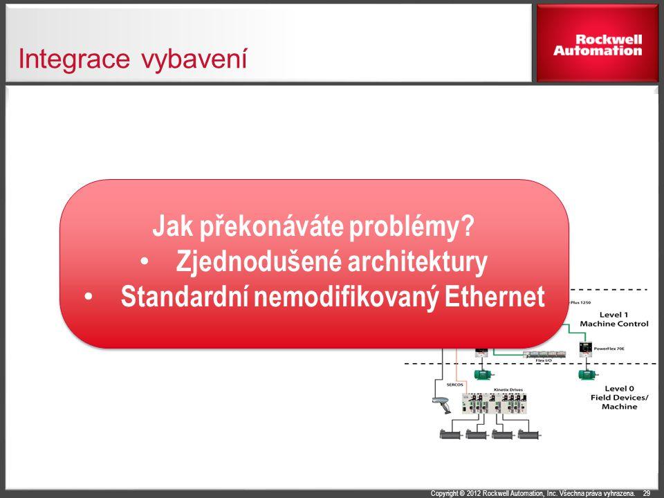 Copyright © 2012 Rockwell Automation, Inc. Všechna práva vyhrazena. Integrace vybavení Jak překonáváte problémy? • Zjednodušené architektury • Standar