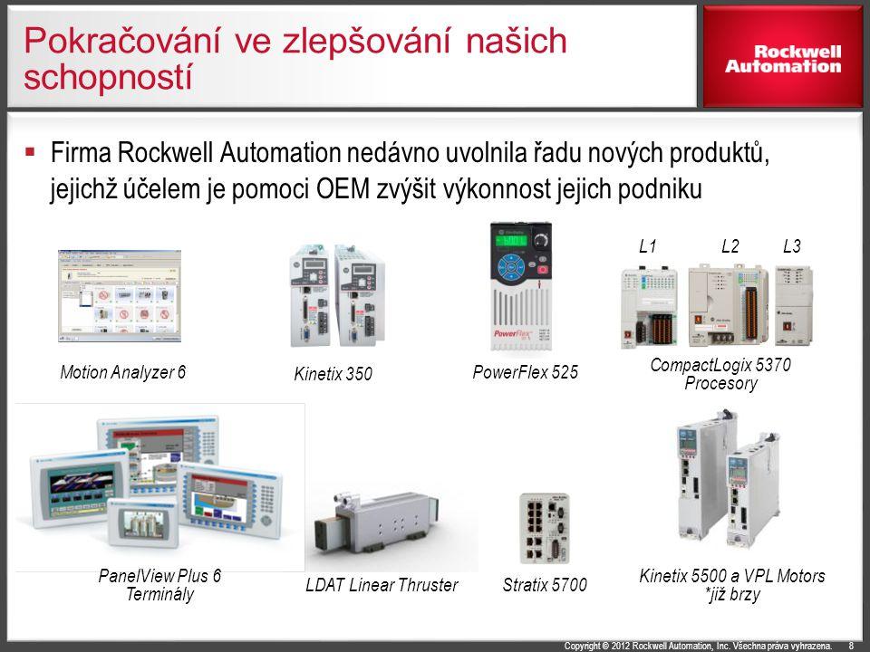 Copyright © 2012 Rockwell Automation, Inc. Všechna práva vyhrazena. Pokračování ve zlepšování našich schopností  Firma Rockwell Automation nedávno uv