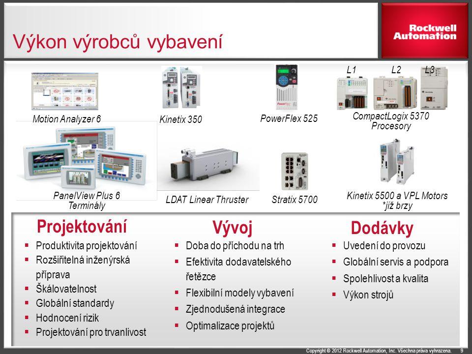 Copyright © 2012 Rockwell Automation, Inc. Všechna práva vyhrazena. Výkon výrobců vybavení 9  Uvedení do provozu  Globální servis a podpora  Spoleh
