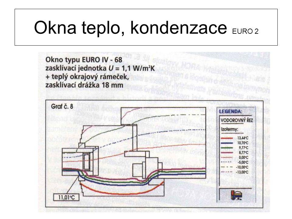 Okna teplo, kondenzace EURO 2