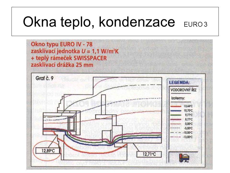 Okna teplo, kondenzace EURO 3