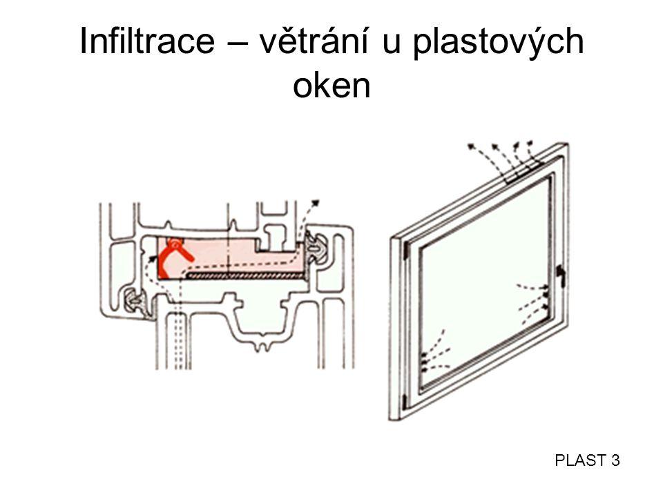 Infiltrace – větrání u plastových oken PLAST 3