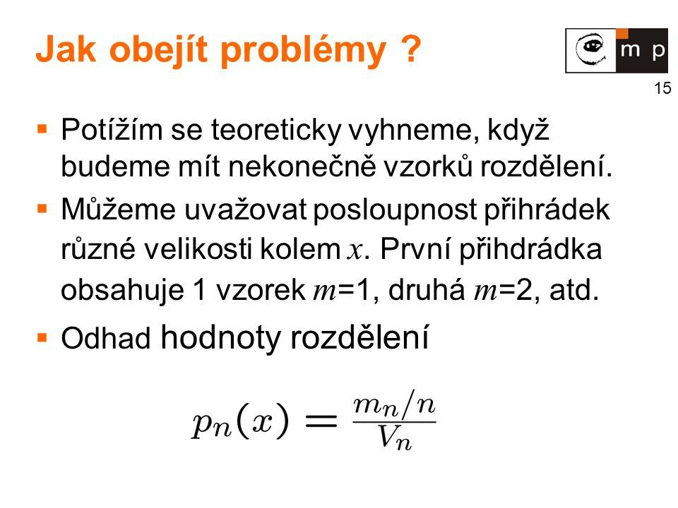 15 Jak obejít problémy .