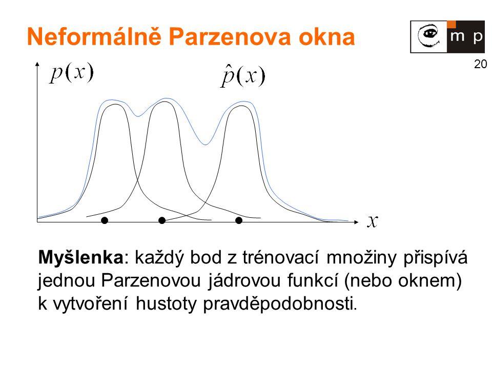 20 Neformálně Parzenova okna Myšlenka: každý bod z trénovací množiny přispívá jednou Parzenovou jádrovou funkcí (nebo oknem) k vytvoření hustoty pravděpodobnosti.
