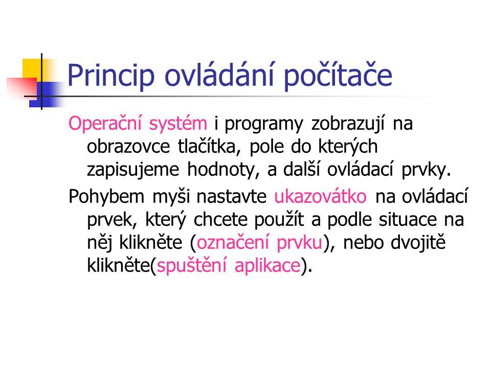 Princip ovládání počítače Operační systém i programy zobrazují na obrazovce tlačítka, pole do kterých zapisujeme hodnoty, a další ovládací prvky. Pohy