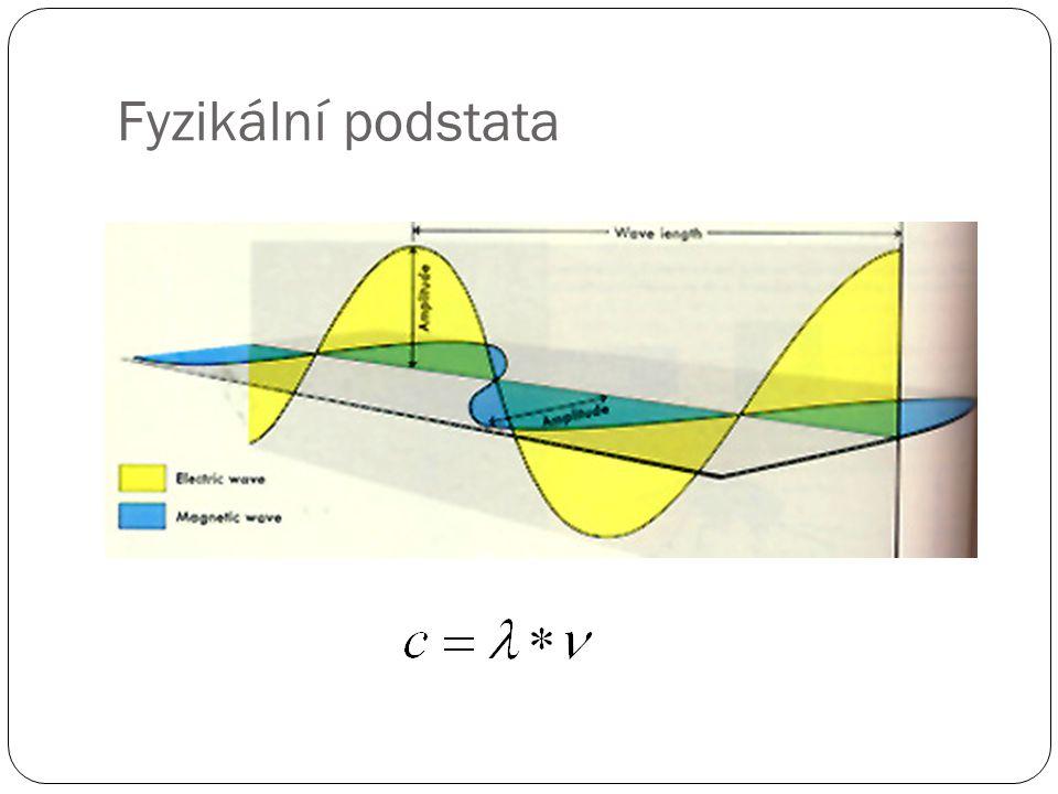 Fyzikální podstata