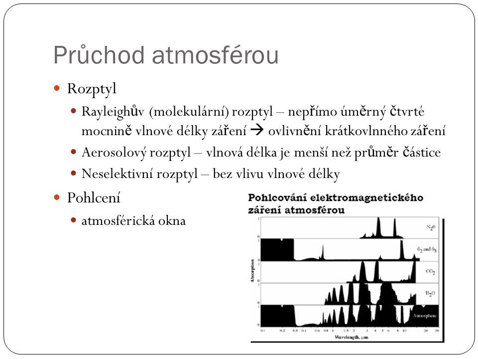 Průchod atmosférou  Rozptyl  Rayleigh ů v (molekulární) rozptyl – nep ř ímo úm ě rný č tvrté mocnin ě vlnové délky zá ř ení  ovlivn ě ní krátkovlnn