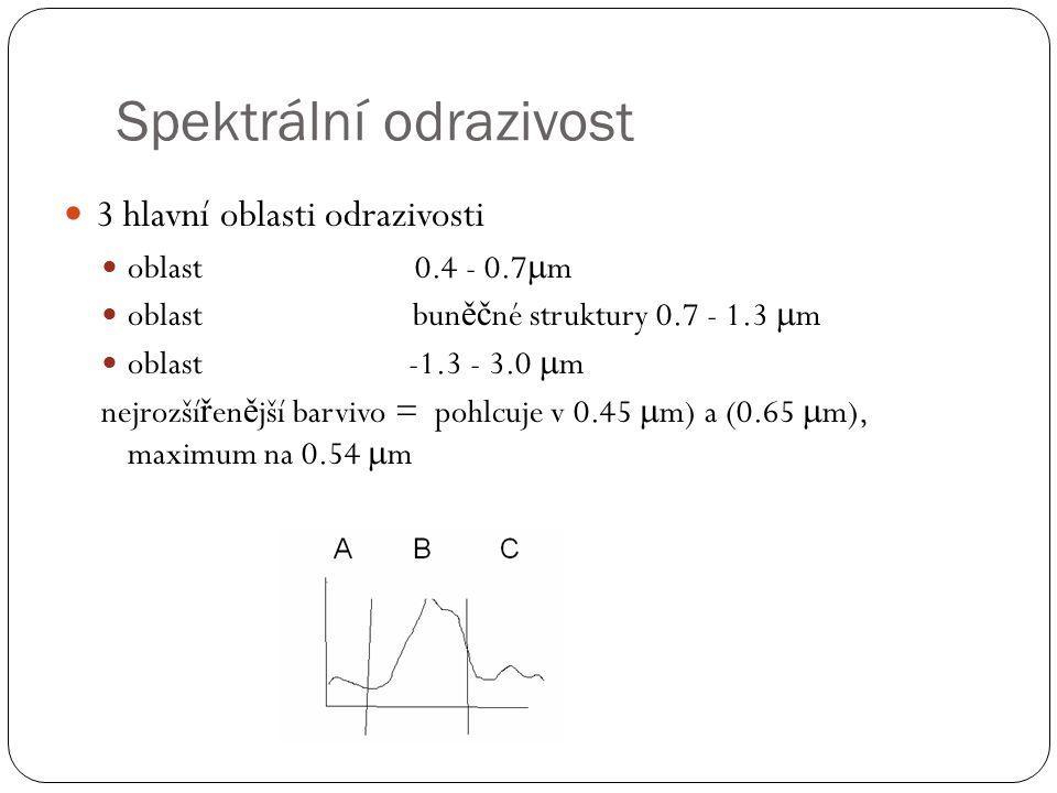 Spektrální odrazivost  3 hlavní oblasti odrazivosti  oblast pigmenta č ní abs0.4 - 0.7  m  oblast vysoké odrazivobun ěč né struktury 0.7 - 1.3  m