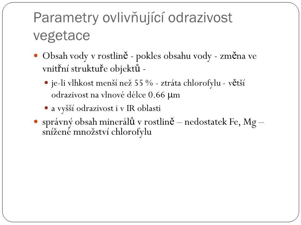 Parametry ovlivňující odrazivost vegetace  Obsah vody v rostlin ě - pokles obsahu vody - zm ě na ve vnit ř ní struktu ř e objekt ů -  je-li vlhkost