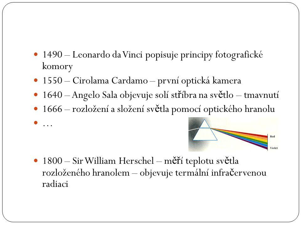  1490 – Leonardo da Vinci popisuje principy fotografické komory  1550 – Cirolama Cardamo – první optická kamera  1640 – Angelo Sala objevuje solí s