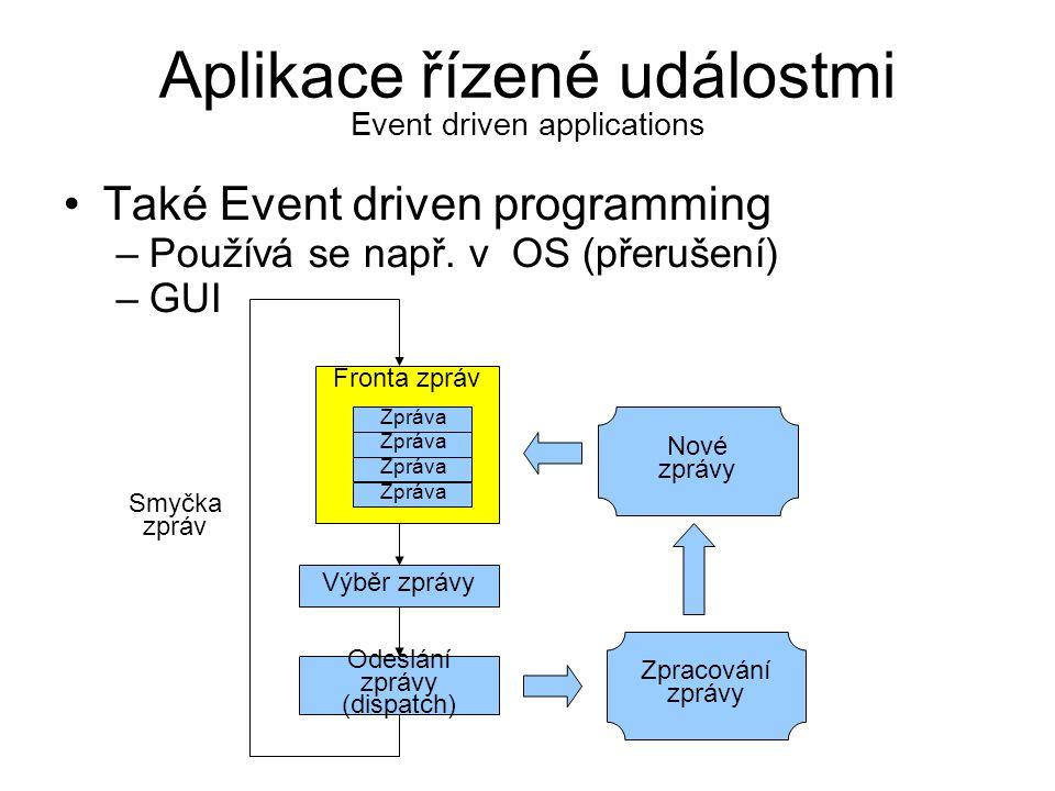 Aplikace řízené událostmi Event driven applications •Také Event driven programming –Používá se např. v OS (přerušení) –GUI Fronta zpráv Zpráva Výběr z