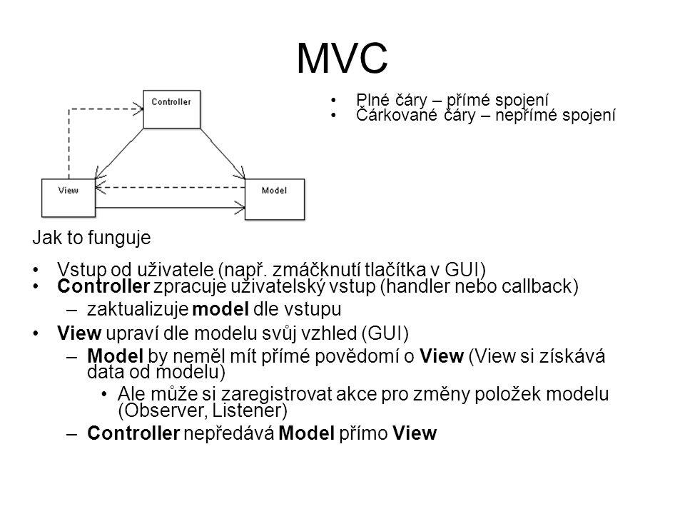 MVC •Plné čáry – přímé spojení •Čárkované čáry – nepřímé spojení Jak to funguje •Vstup od uživatele (např.