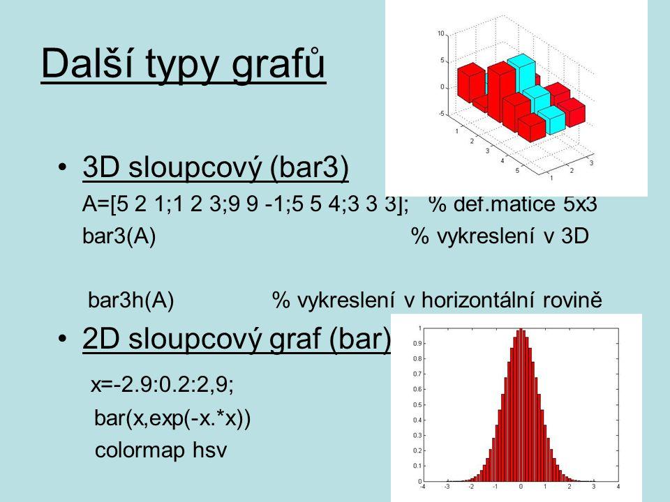 Další typy grafů •3D sloupcový (bar3) A=[5 2 1;1 2 3;9 9 -1;5 5 4;3 3 3]; % def.matice 5x3 bar3(A) % vykreslení v 3D bar3h(A) % vykreslení v horizontá