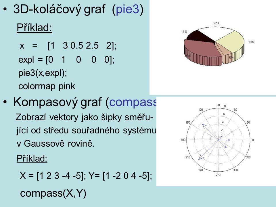 •3D-koláčový graf (pie3) Příklad: x = [1 3 0.5 2.5 2]; expl = [0 1 0 0 0]; pie3(x,expl); colormap pink •Kompasový graf (compass) Zobrazí vektory jako