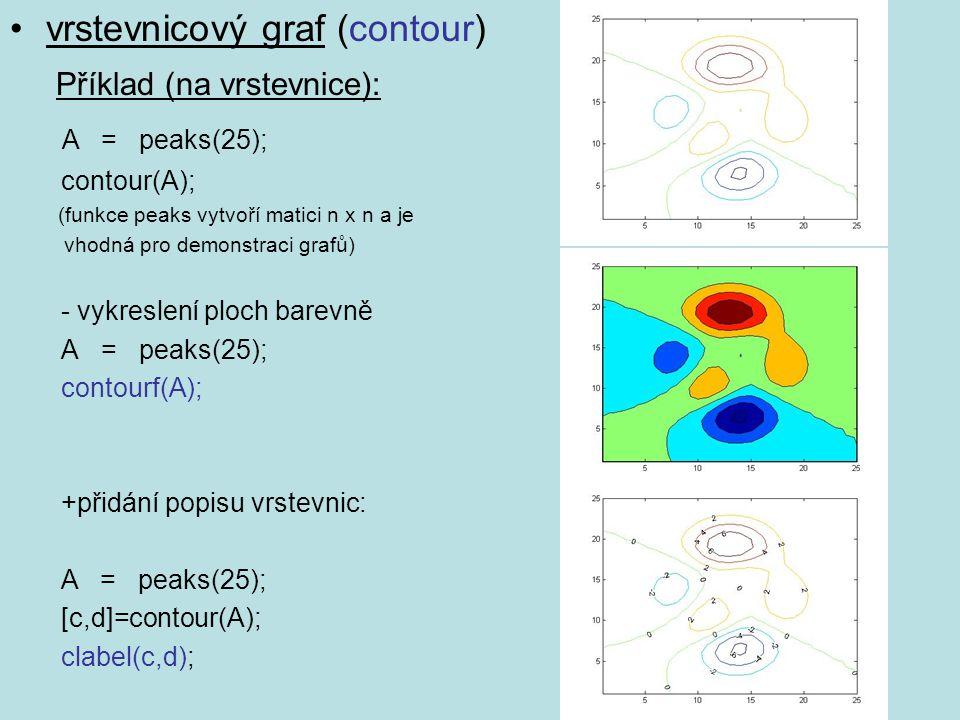 •vrstevnicový graf (contour) Příklad (na vrstevnice): A = peaks(25); contour(A); (funkce peaks vytvoří matici n x n a je vhodná pro demonstraci grafů)