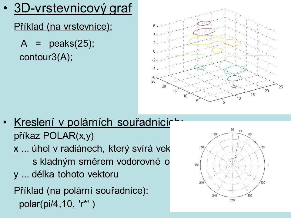 •3D-vrstevnicový graf Příklad (na vrstevnice): A = peaks(25); contour3(A); •Kreslení v polárních souřadnicích: příkaz POLAR(x,y) x... úhel v radiánech