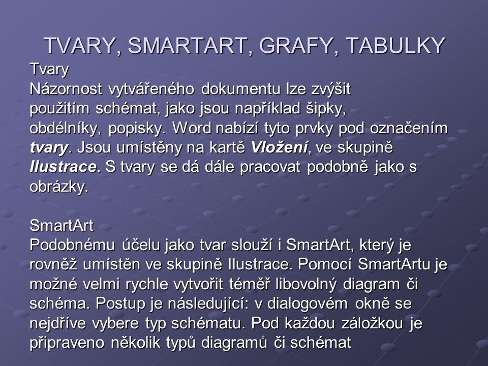TVARY, SMARTART, GRAFY, TABULKY Tvary Názornost vytvářeného dokumentu lze zvýšit použitím schémat, jako jsou například šipky, obdélníky, popisky. Word